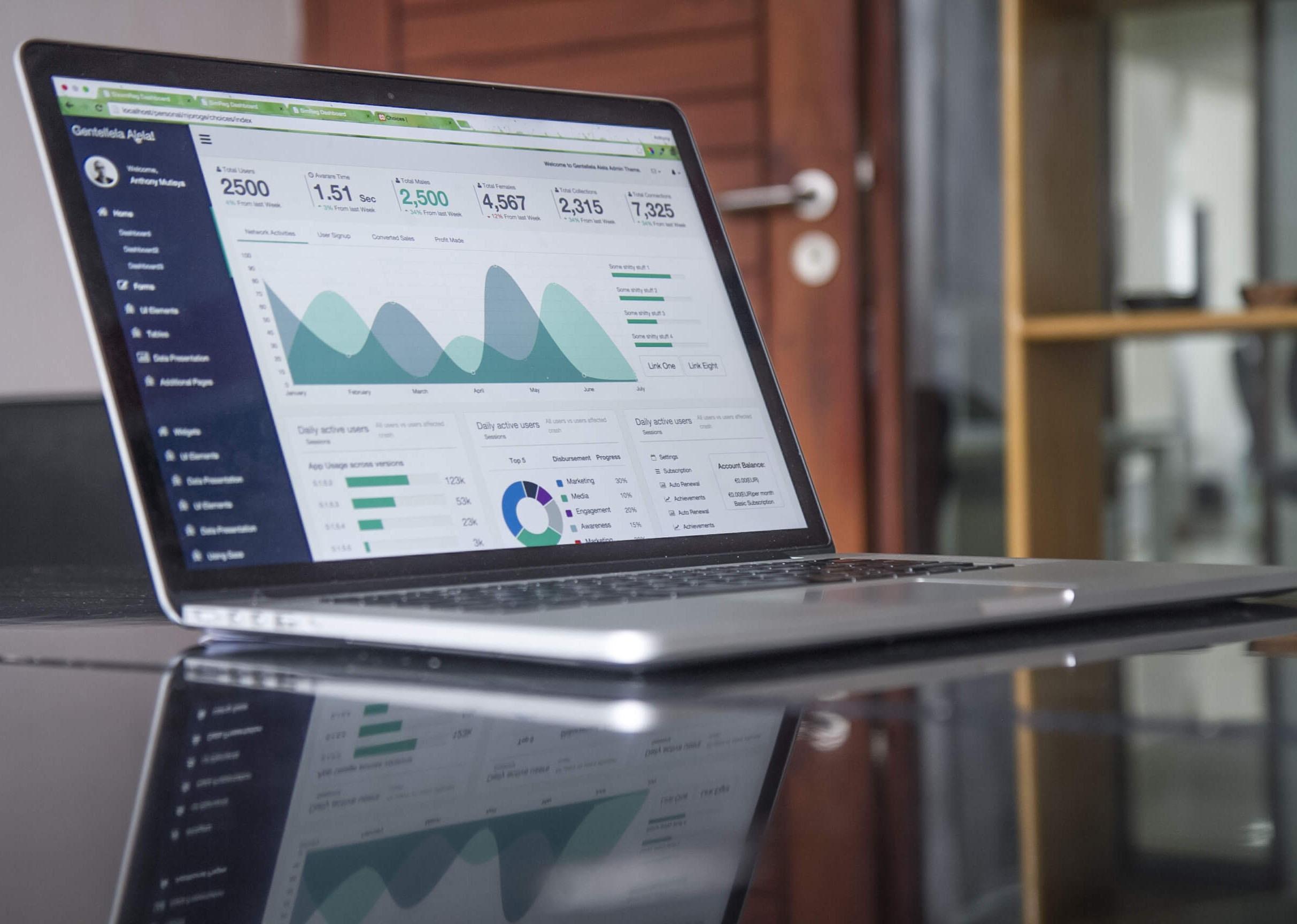 Key B2B Metrics You Need To Communicate To An Investor